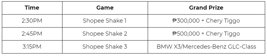 how to join shopee shake - prizes