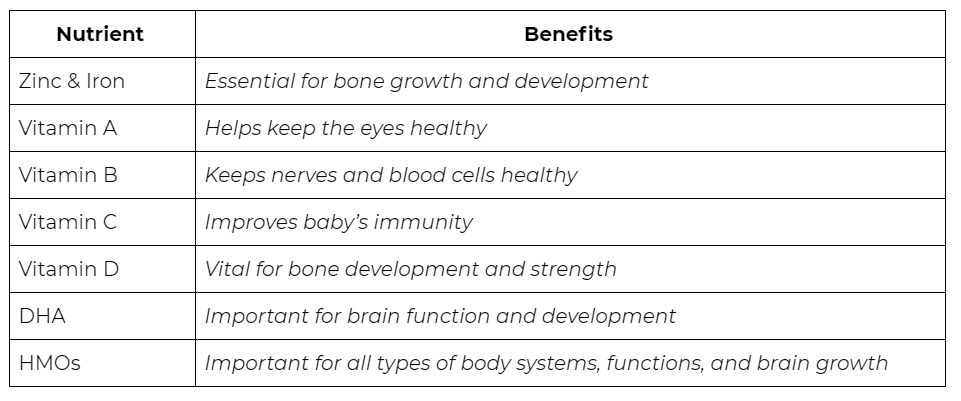 formula milk nutrient benefits
