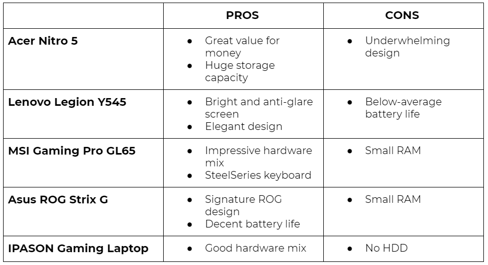 best gaming laptops summary