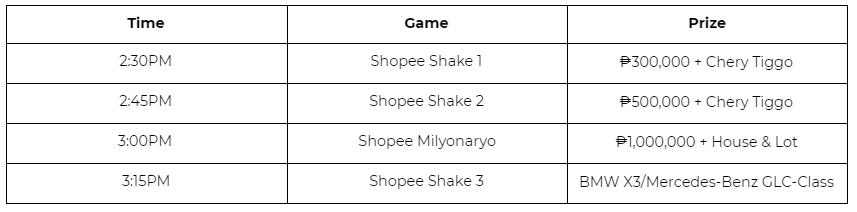 how to join shopee milyonaryo - prizes